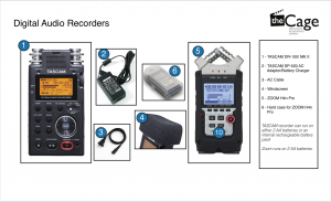Digital Audio Recorders.png